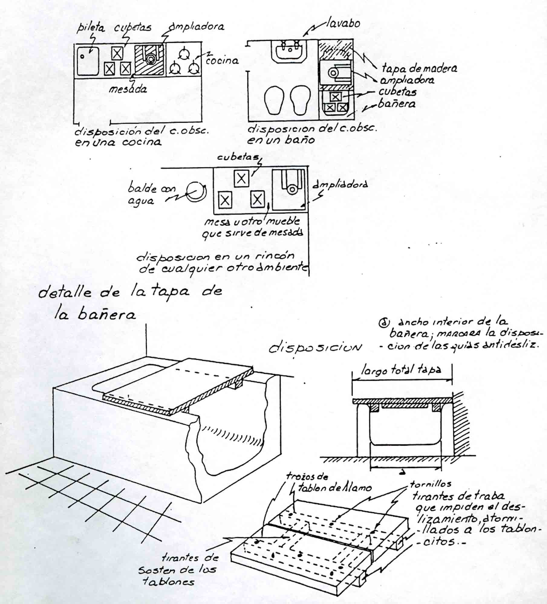 Esquemas laboratorio