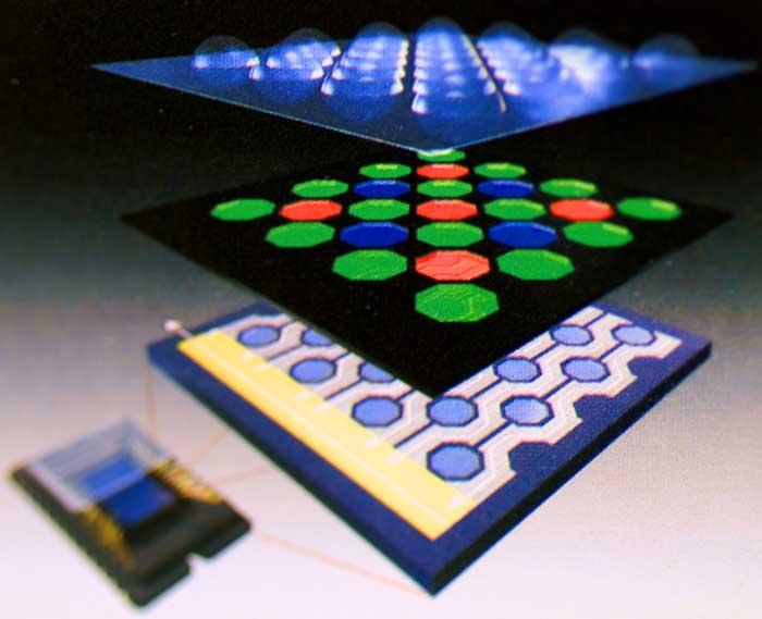 sensor rgb